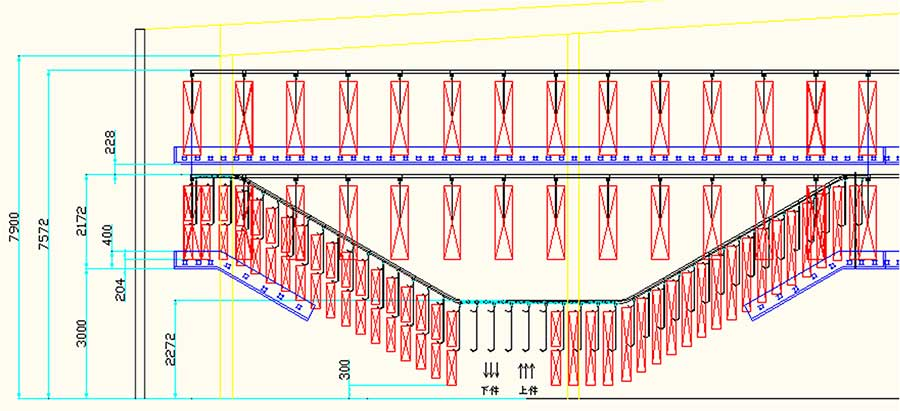 Forming Conveyor Layout